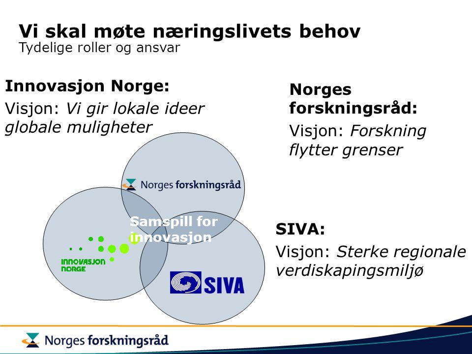 Innovasjon Norge: Visjon: Vi gir lokale ideer globale muligheter Norges forskningsråd: Visjon: Forskning flytter grenser SIVA: Visjon: Sterke regional