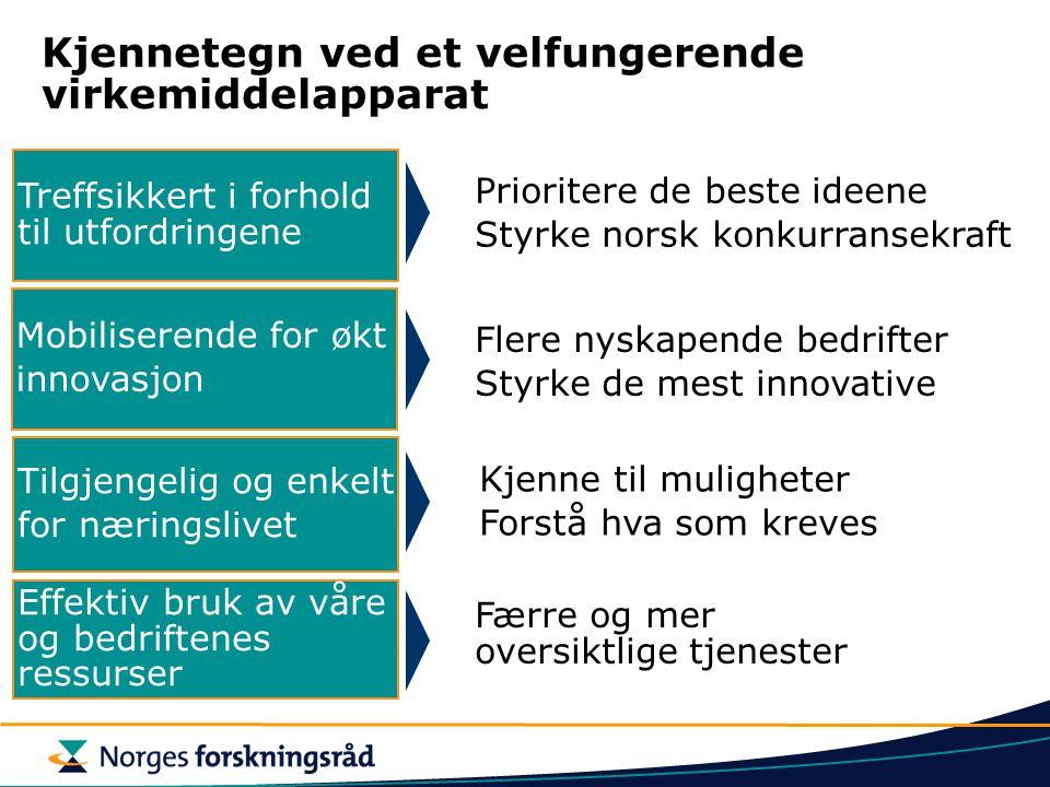 Treffsikkert i forhold til utfordringene Mobiliserende for økt innovasjon Tilgjengelig og enkelt for næringslivet Effektiv bruk av våre og bedriftenes
