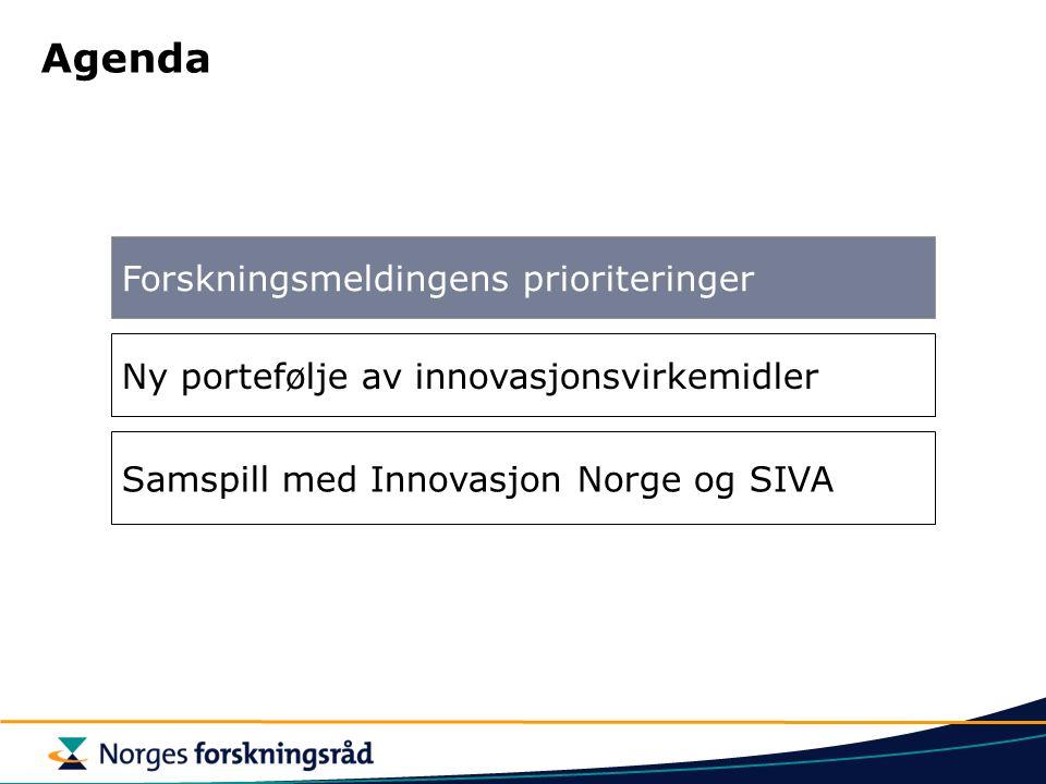 Agenda Ny portefølje av innovasjonsvirkemidler Samspill med Innovasjon Norge og SIVA Forskningsmeldingens prioriteringer