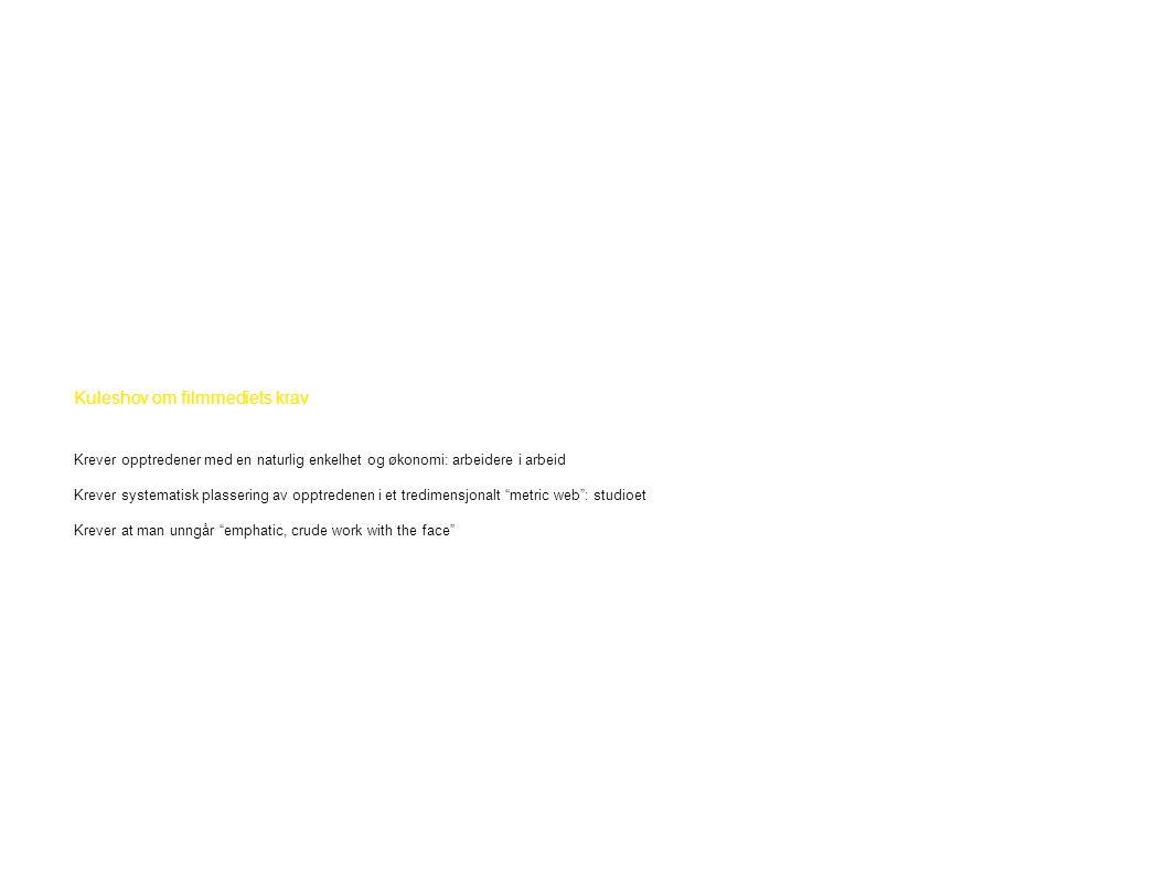 Kuleshov om filmmediets krav Krever opptredener med en naturlig enkelhet og økonomi: arbeidere i arbeid Krever systematisk plassering av opptredenen i et tredimensjonalt metric web : studioet Krever at man unngår emphatic, crude work with the face