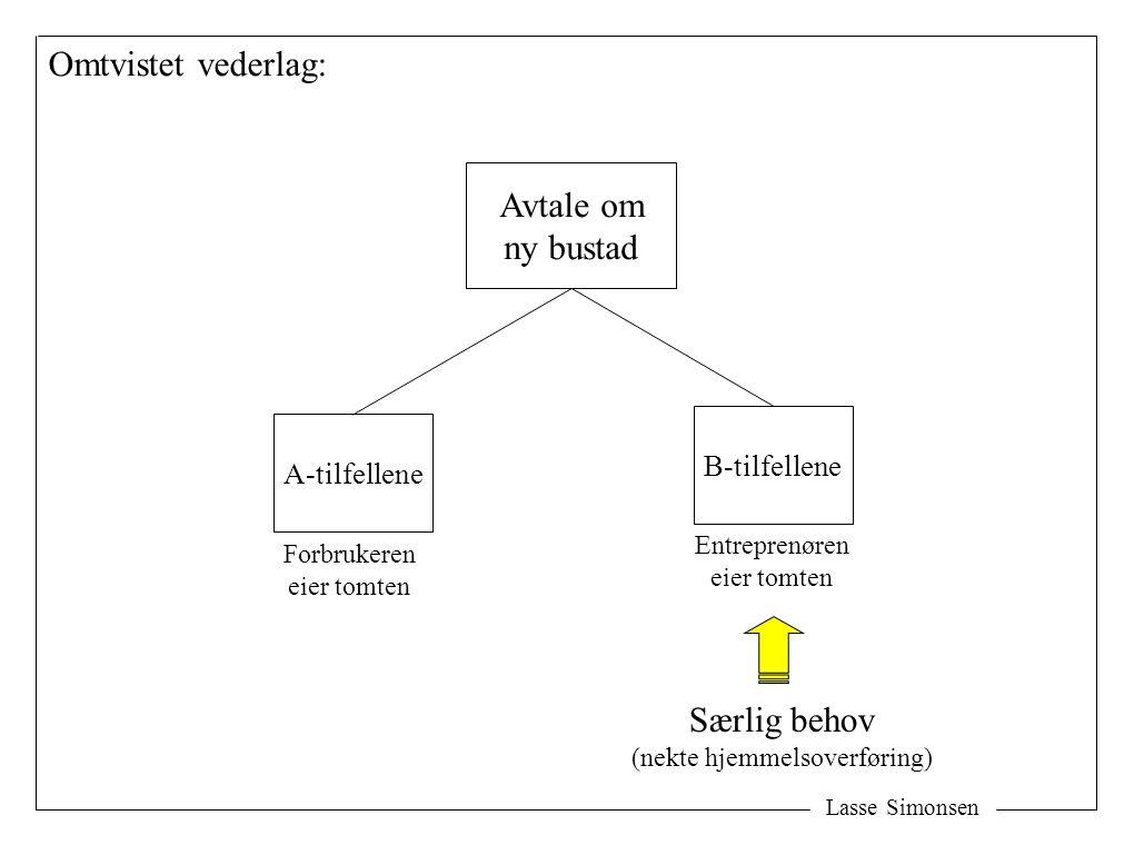 Lasse Simonsen Omtvistet vederlag: Avtale om ny bustad A-tilfellene B-tilfellene Forbrukeren eier tomten Entreprenøren eier tomten Særlig behov (nekte