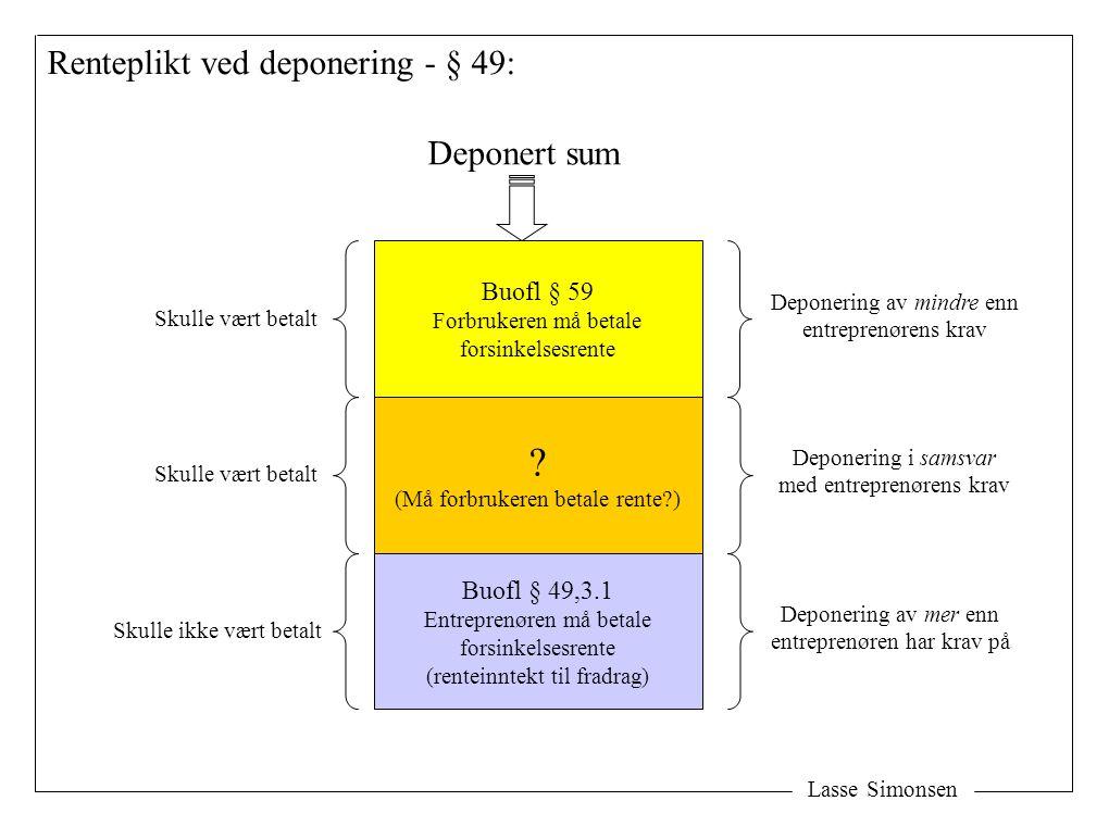 Lasse Simonsen Renteplikt ved deponering - § 49: ? (Må forbrukeren betale rente?) Buofl § 49,3.1 Entreprenøren må betale forsinkelsesrente (renteinnte
