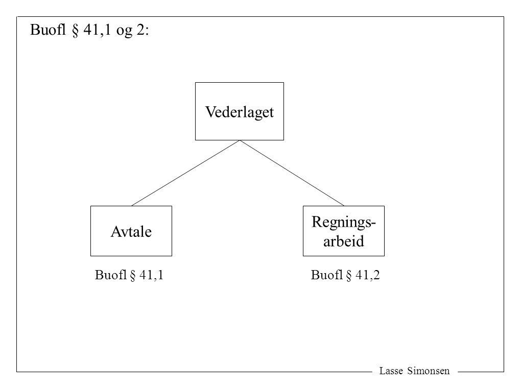 Lasse Simonsen Buofl § 41,1 og 2: Vederlaget Avtale Regnings- arbeid Buofl § 41,1Buofl § 41,2