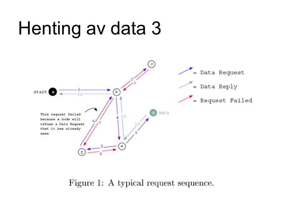 Henting av data 3