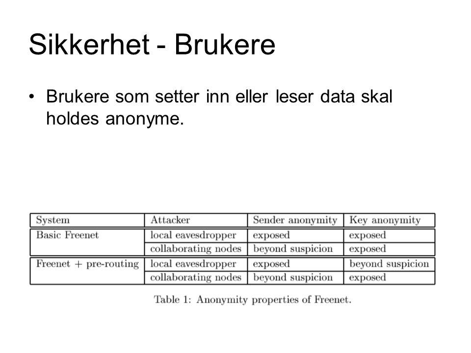 Sikkerhet - Brukere Brukere som setter inn eller leser data skal holdes anonyme.