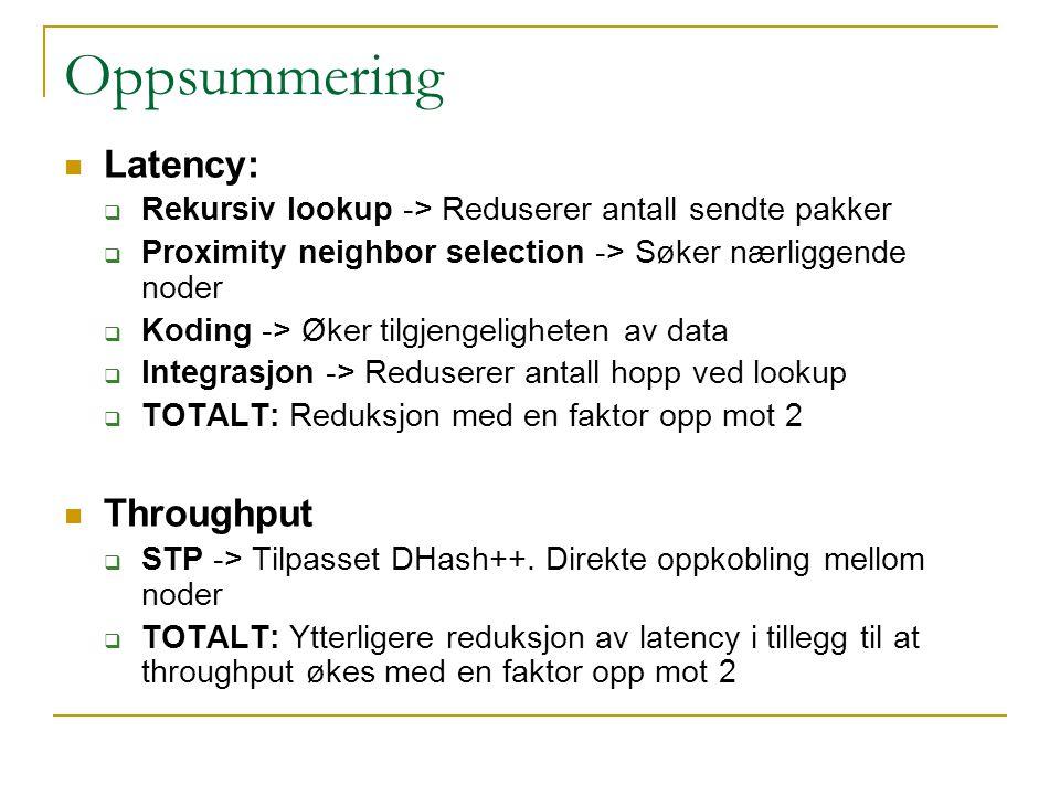Oppsummering Latency:  Rekursiv lookup -> Reduserer antall sendte pakker  Proximity neighbor selection -> Søker nærliggende noder  Koding -> Øker tilgjengeligheten av data  Integrasjon -> Reduserer antall hopp ved lookup  TOTALT: Reduksjon med en faktor opp mot 2 Throughput  STP -> Tilpasset DHash++.
