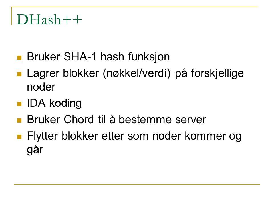 DHash++ Bruker SHA-1 hash funksjon Lagrer blokker (nøkkel/verdi) på forskjellige noder IDA koding Bruker Chord til å bestemme server Flytter blokker etter som noder kommer og går