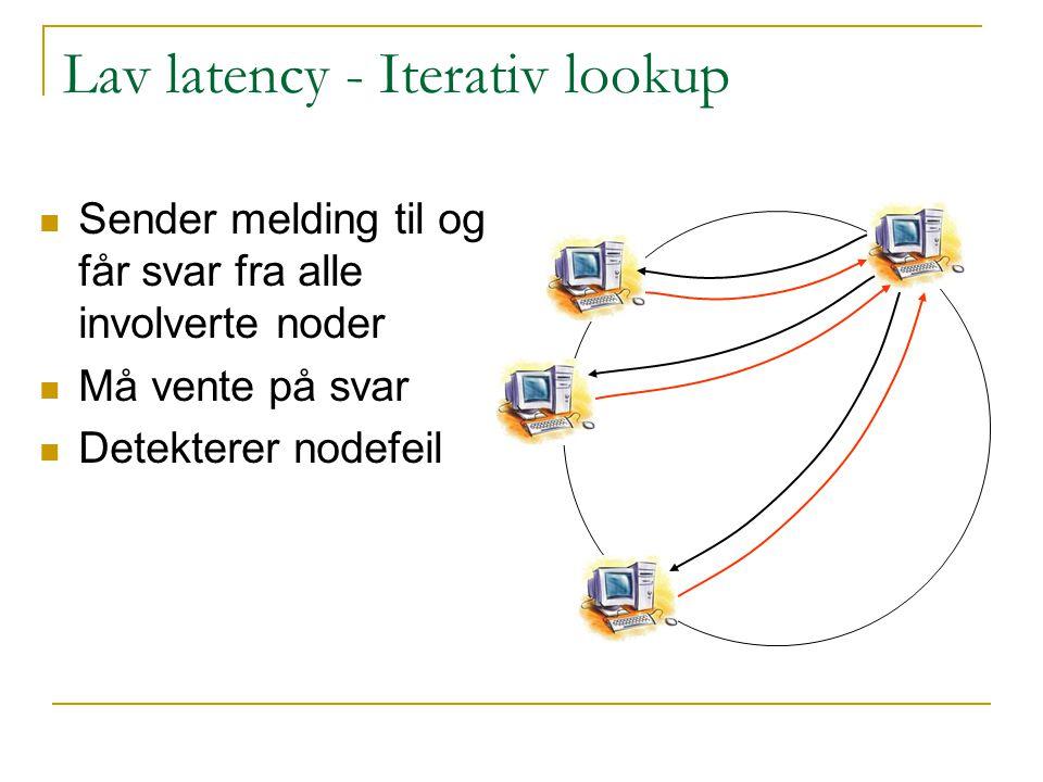 Lav latency - Iterativ lookup Sender melding til og får svar fra alle involverte noder Må vente på svar Detekterer nodefeil
