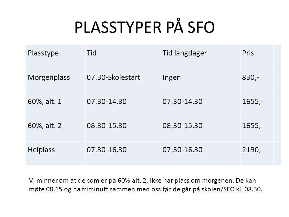 PLASSTYPER PÅ SFO PlasstypeTidTid langdagerPris Morgenplass07.30-SkolestartIngen830,- 60%, alt.