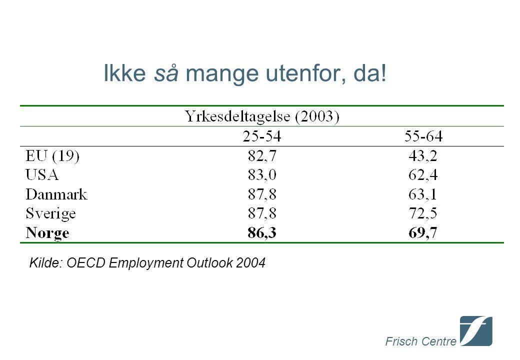 Frisch Centre Ikke så mange utenfor, da! Kilde: OECD Employment Outlook 2004