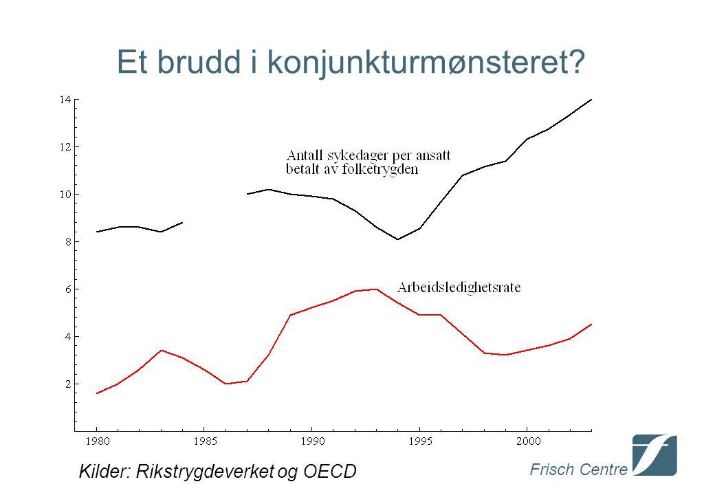 Frisch Centre Et brudd i konjunkturmønsteret Kilder: Rikstrygdeverket og OECD