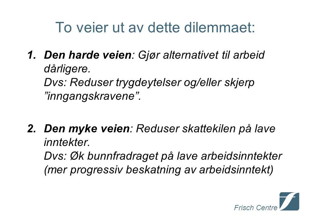 Frisch Centre To veier ut av dette dilemmaet: 1.Den harde veien: Gjør alternativet til arbeid dårligere.