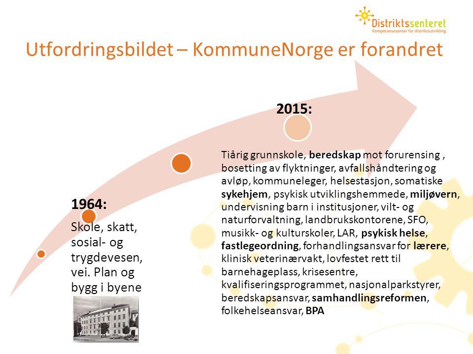 Utfordringsbildet – KommuneNorge er forandret 1964: Skole, skatt, sosial- og trygdevesen, vei. Plan og bygg i byene 2015: Tiårig grunnskole, beredskap