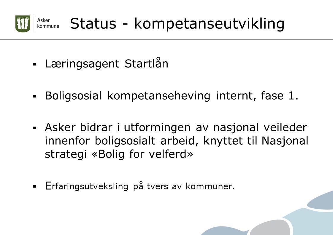 Status - kompetanseutvikling  Læringsagent Startlån  Boligsosial kompetanseheving internt, fase 1.  Asker bidrar i utformingen av nasjonal veileder