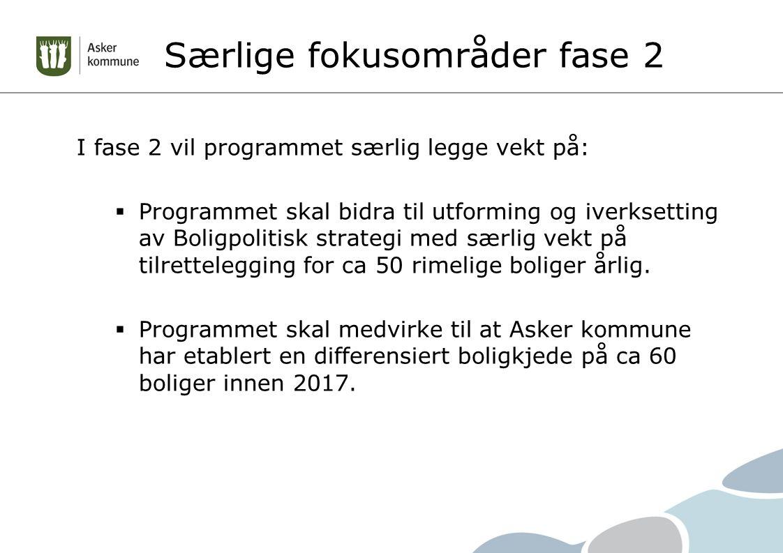 Særlige fokusområder fase 2 I fase 2 vil programmet særlig legge vekt på:  Programmet skal bidra til utforming og iverksetting av Boligpolitisk strat