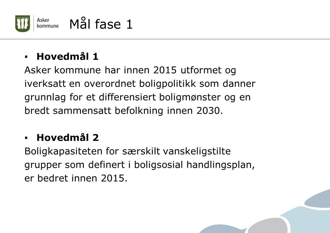 Mål fase 1  Hovedmål 1 Asker kommune har innen 2015 utformet og iverksatt en overordnet boligpolitikk som danner grunnlag for et differensiert boligm