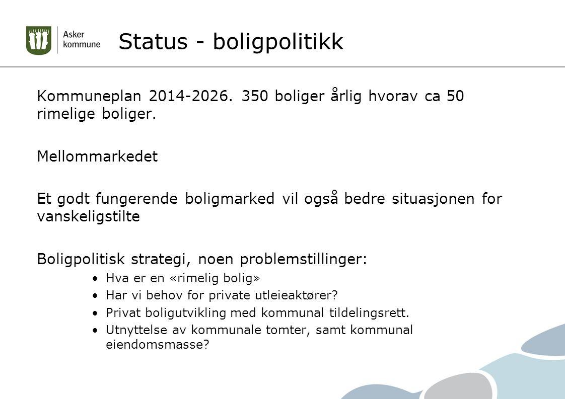 Status - boligpolitikk Kommuneplan 2014-2026. 350 boliger årlig hvorav ca 50 rimelige boliger. Mellommarkedet Et godt fungerende boligmarked vil også