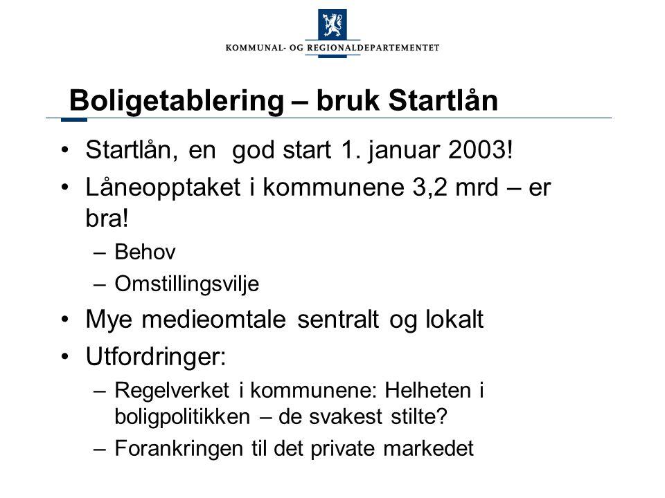 Boligetablering – bruk Startlån Startlån, en god start 1. januar 2003! Låneopptaket i kommunene 3,2 mrd – er bra! –Behov –Omstillingsvilje Mye medieom