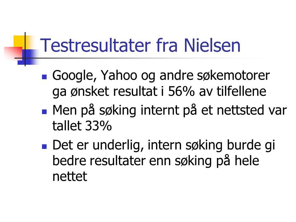 Testresultater fra Nielsen Google, Yahoo og andre søkemotorer ga ønsket resultat i 56% av tilfellene Men på søking internt på et nettsted var tallet 33% Det er underlig, intern søking burde gi bedre resultater enn søking på hele nettet