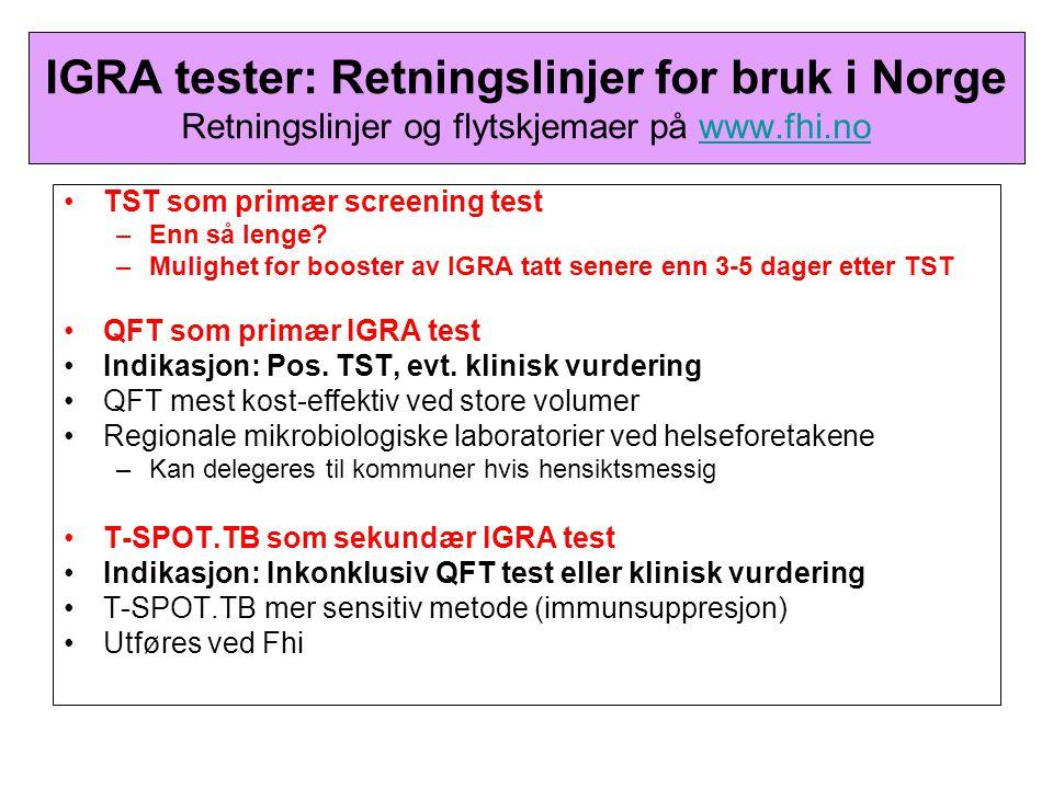 IGRA tester: Retningslinjer for bruk i Norge Retningslinjer og flytskjemaer på www.fhi.nowww.fhi.no TST som primær screening test –Enn så lenge.