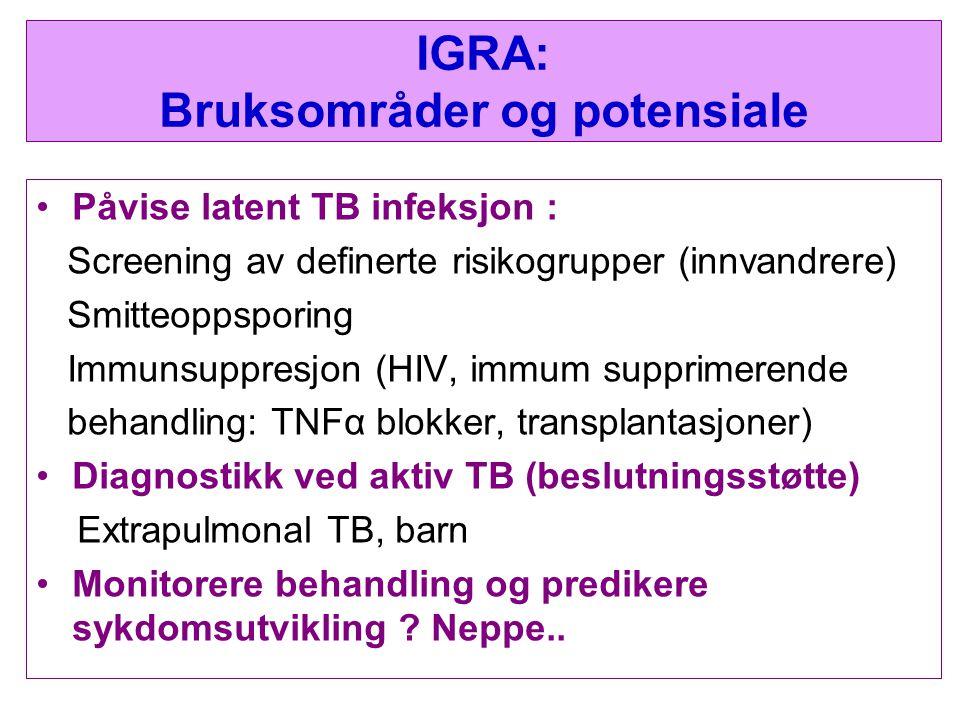 IGRA: Bruksområder og potensiale Påvise latent TB infeksjon : Screening av definerte risikogrupper (innvandrere) Smitteoppsporing Immunsuppresjon (HIV, immum supprimerende behandling: TNFα blokker, transplantasjoner) Diagnostikk ved aktiv TB (beslutningsstøtte) Extrapulmonal TB, barn Monitorere behandling og predikere sykdomsutvikling .