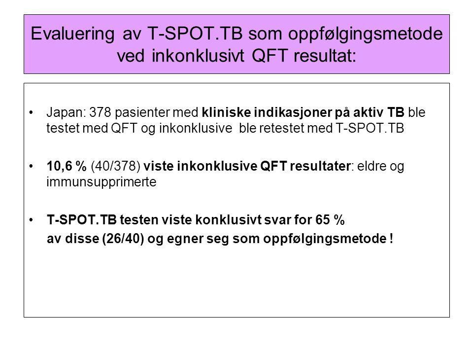 Evaluering av T-SPOT.TB som oppfølgingsmetode ved inkonklusivt QFT resultat: Japan: 378 pasienter med kliniske indikasjoner på aktiv TB ble testet med QFT og inkonklusive ble retestet med T-SPOT.TB 10,6 % (40/378) viste inkonklusive QFT resultater: eldre og immunsupprimerte T-SPOT.TB testen viste konklusivt svar for 65 % av disse (26/40) og egner seg som oppfølgingsmetode !