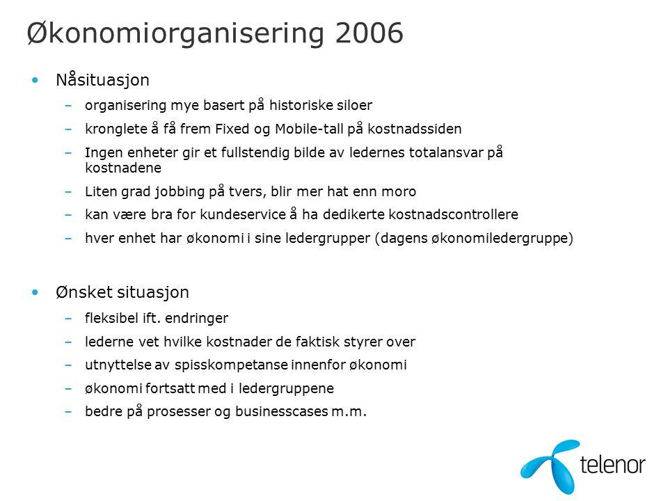 TelefoniinntekterInternettinntekterMobilinntekter CN Fixed Consumer Norway CN Mobile CRM FixedCRM Mobile Markedsutvikling FixedMU Mobile Marketing FixedMarketing Mobile Forhandlersalg FixedForh.salg Mobil Telefoni kostnader - Marked - BS - Kundeprosess - Admin Internett kostnader - Marked - BS - Leveranse - Admin - VBTW Mobil kostnader - Marked - DJUICE - Forh.salg (provisjoner) Salg Telefoni og Internett Telefoni Internett Mobil Kundeservice FixedKS Mobile Web FixedWeb Mobile Telefoni Internett Mobil Telefoni Internett Trenger ansvarlig for: Internett Telefoni Mobil Marketing Kundeservice Kostnader Investeringer og business case Prosessfasilitering Fullmakter annet.