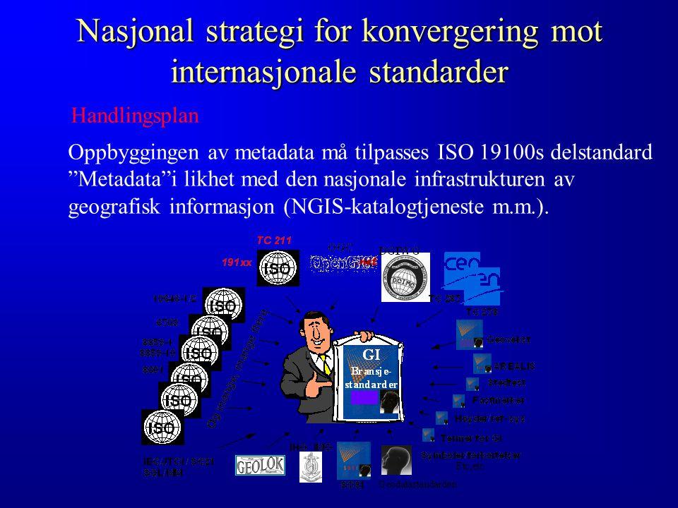 Nasjonal strategi for konvergering mot internasjonale standarder Handlingsplan Oppbyggingen av metadata må tilpasses ISO 19100s delstandard Metadata i likhet med den nasjonale infrastrukturen av geografisk informasjon (NGIS-katalogtjeneste m.m.).