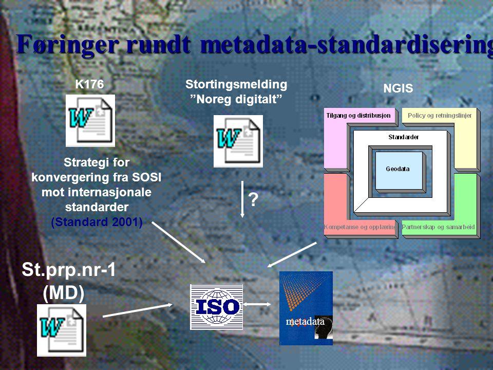 Føringer rundt metadata-standardisering Stortingsmelding Noreg digitalt Strategi for konvergering fra SOSI mot internasjonale standarder (Standard 2001) NGIS K176 .