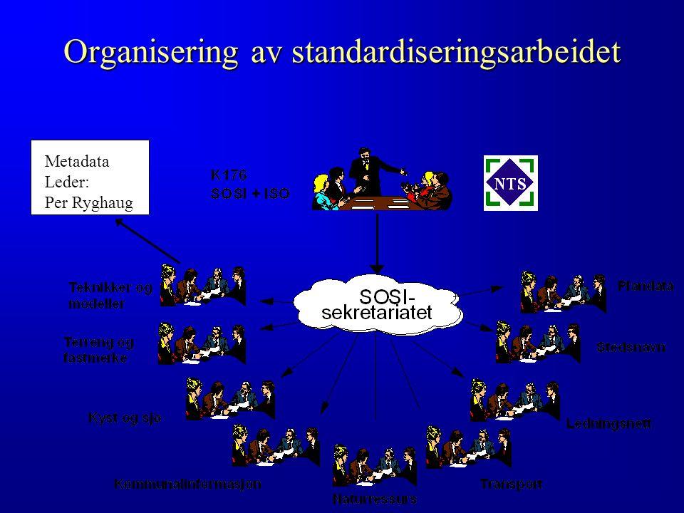 Organisering av standardiseringsarbeidet Metadata Leder: Per Ryghaug