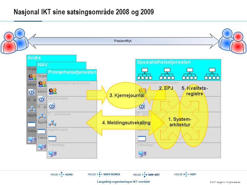 © 2007 Capgemini – All rights reserved Langsiktig organisering av IKT-området Nasjonal IKT sine satsingsområde 2008 og 2009