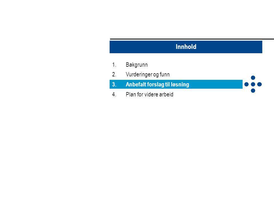 Innhold 1.Bakgrunn 2.Vurderinger og funn 3.Anbefalt forslag til løsning 4.Plan for videre arbeid