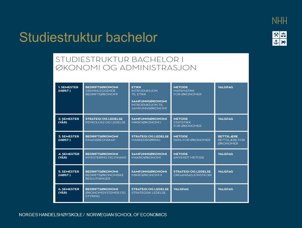 Studiestruktur bachelor NORGES HANDELSHØYSKOLE / NORWEGIAN SCHOOL OF ECONOMICS