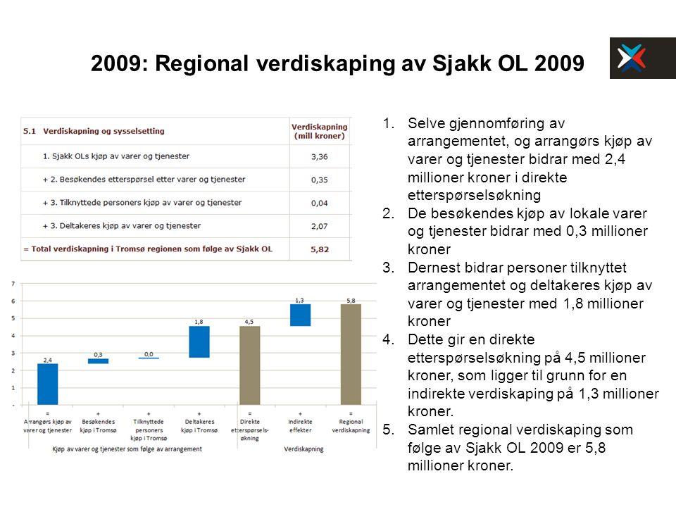 2009: Regional verdiskaping av Sjakk OL 2009 1.