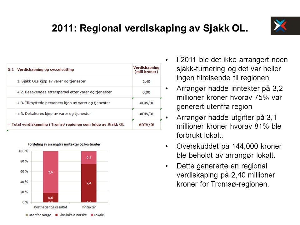 2011: Regional verdiskaping av Sjakk OL.