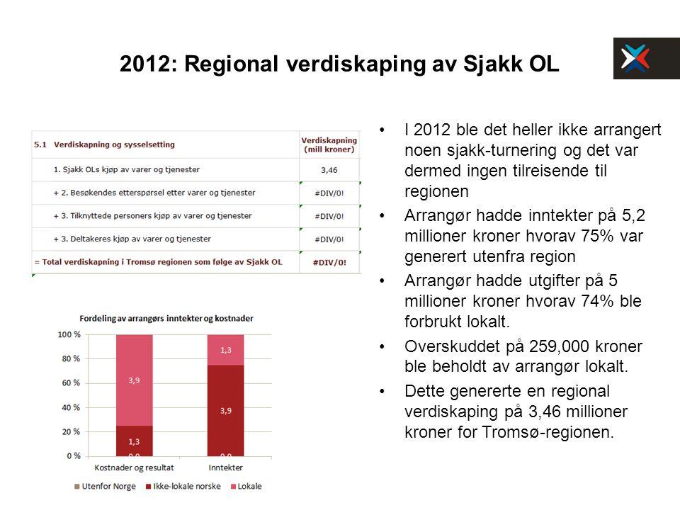 2012: Regional verdiskaping av Sjakk OL I 2012 ble det heller ikke arrangert noen sjakk-turnering og det var dermed ingen tilreisende til regionen Arr
