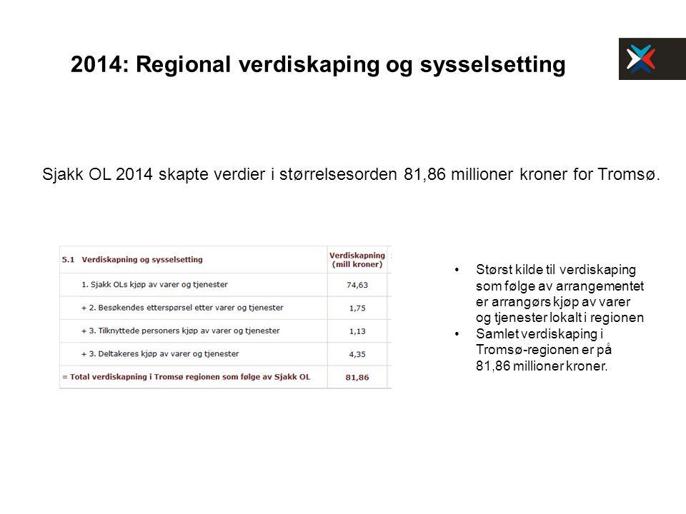 2014: Regional verdiskaping og sysselsetting Sjakk OL 2014 skapte verdier i størrelsesorden 81,86 millioner kroner for Tromsø. Størst kilde til verdis