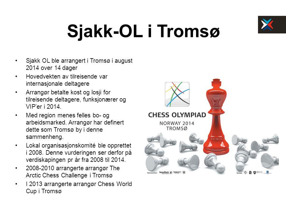 Sjakk-OL i Tromsø Sjakk OL ble arrangert i Tromsø i august 2014 over 14 dager Hovedvekten av tilreisende var internasjonale deltagere Arrangør betalte kost og losji for tilreisende deltagere, funksjonærer og VIP'er i 2014.