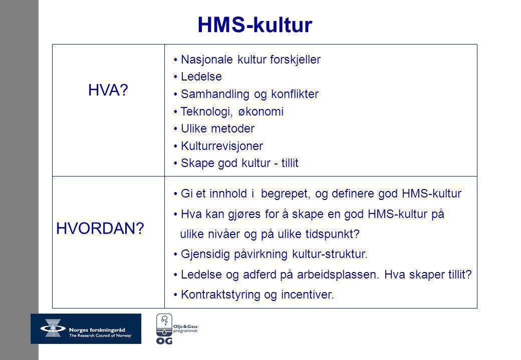 HMS-kultur Gi et innhold i begrepet, og definere god HMS-kultur Hva kan gjøres for å skape en god HMS-kultur på ulike nivåer og på ulike tidspunkt.