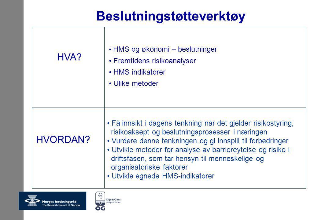 Beslutningstøtteverktøy Få innsikt i dagens tenkning når det gjelder risikostyring, risikoaksept og beslutningsprosesser i næringen Vurdere denne tenkningen og gi innspill til forbedringer Utvikle metoder for analyse av barriereytelse og risiko i driftsfasen, som tar hensyn til menneskelige og organisatoriske faktorer Utvikle egnede HMS-indikatorer HMS og økonomi – beslutninger Fremtidens risikoanalyser HMS indikatorer Ulike metoder HVA.