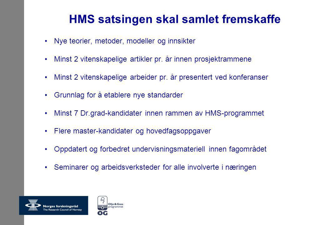 HMS satsingen skal samlet fremskaffe Nye teorier, metoder, modeller og innsikter Minst 2 vitenskapelige artikler pr.