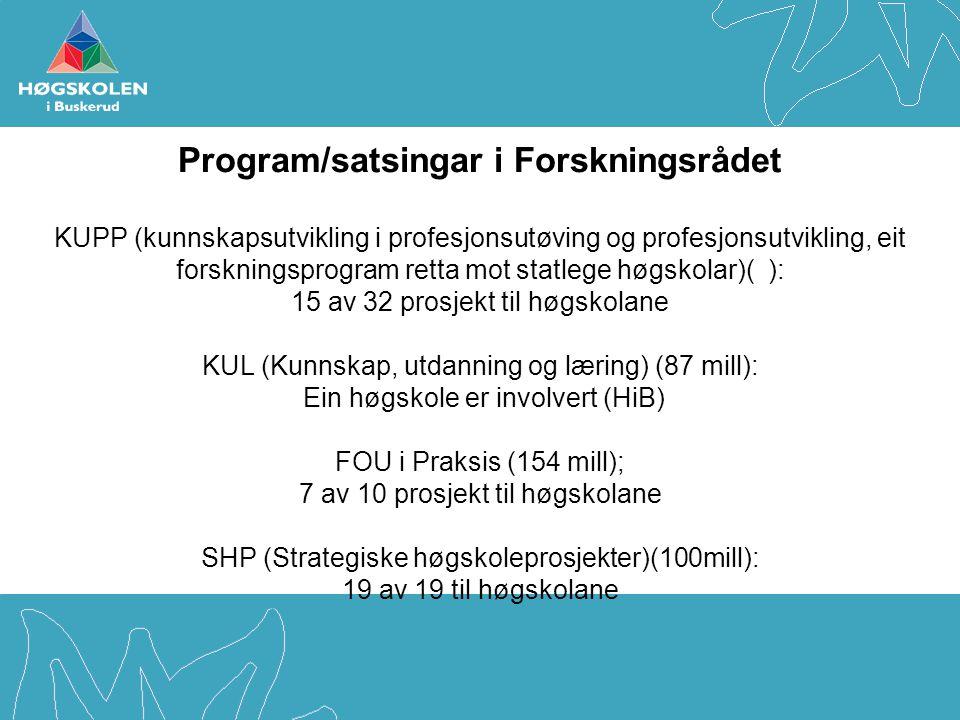 Program/satsingar i Forskningsrådet KUPP (kunnskapsutvikling i profesjonsutøving og profesjonsutvikling, eit forskningsprogram retta mot statlege høgskolar)( ): 15 av 32 prosjekt til høgskolane KUL (Kunnskap, utdanning og læring) (87 mill): Ein høgskole er involvert (HiB) FOU i Praksis (154 mill); 7 av 10 prosjekt til høgskolane SHP (Strategiske høgskoleprosjekter)(100mill): 19 av 19 til høgskolane