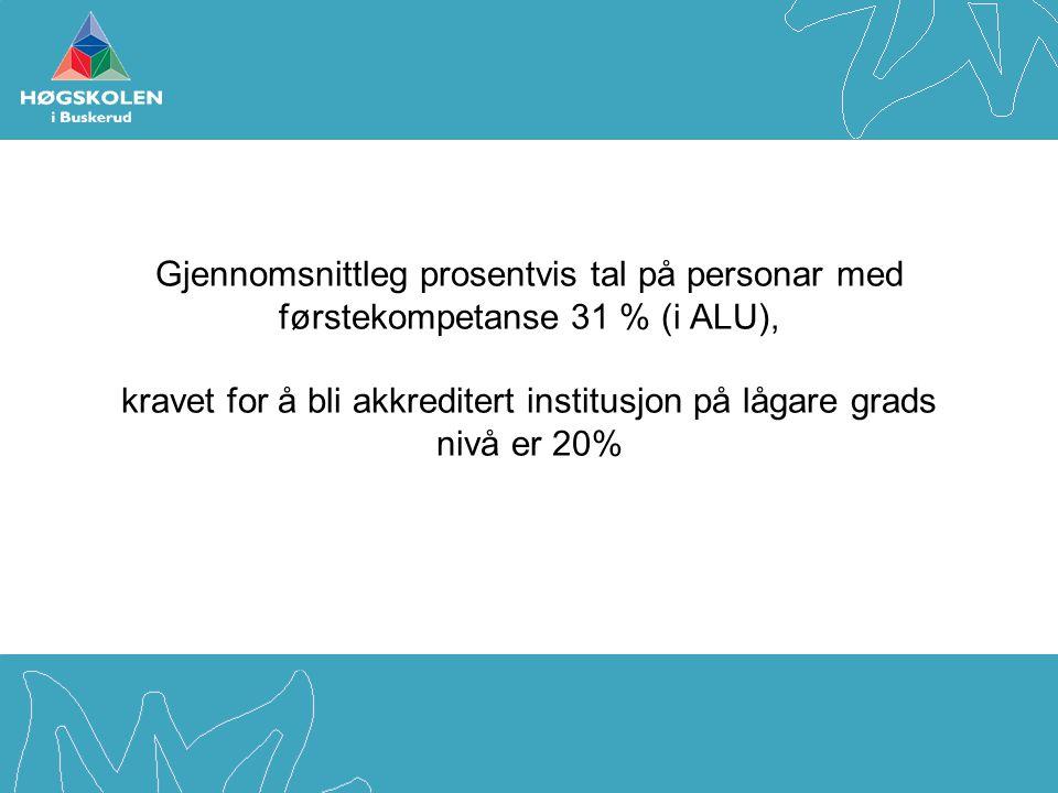 Gjennomsnittleg prosentvis tal på personar med førstekompetanse 31 % (i ALU), kravet for å bli akkreditert institusjon på lågare grads nivå er 20%