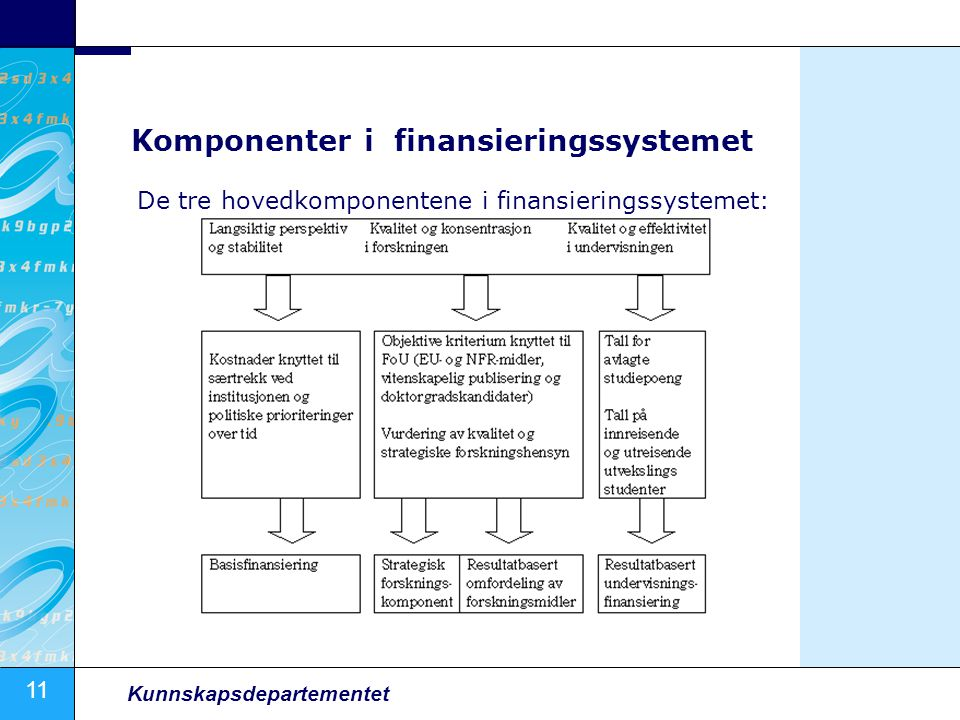 11 Kunnskapsdepartementet Komponenter i finansieringssystemet De tre hovedkomponentene i finansieringssystemet: