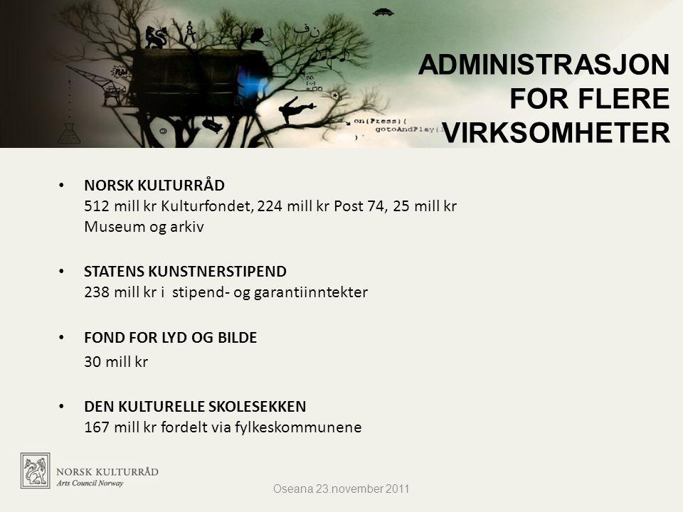 Administrasjon for flere virksomheter NORSK KULTURRÅD 512 mill kr Kulturfondet, 224 mill kr Post 74, 25 mill kr Museum og arkiv STATENS KUNSTNERSTIPEN
