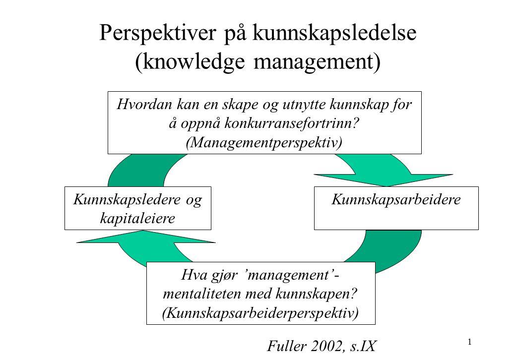 1 Perspektiver på kunnskapsledelse (knowledge management) KunnskapsarbeidereKunnskapsledere og kapitaleiere Hvordan kan en skape og utnytte kunnskap f