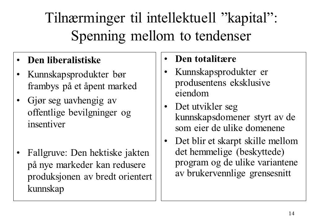 """14 Tilnærminger til intellektuell """"kapital"""": Spenning mellom to tendenser Den liberalistiske Kunnskapsprodukter bør frambys på et åpent marked Gjør se"""