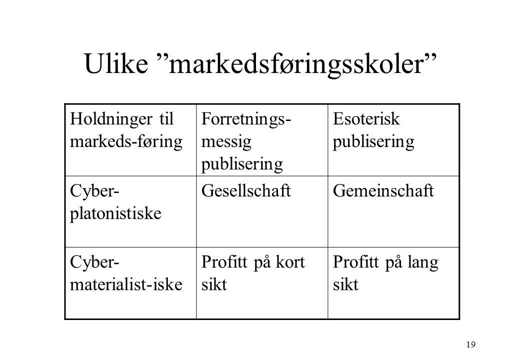 """19 Ulike """"markedsføringsskoler"""" Holdninger til markeds-føring Forretnings- messig publisering Esoterisk publisering Cyber- platonistiske GesellschaftG"""