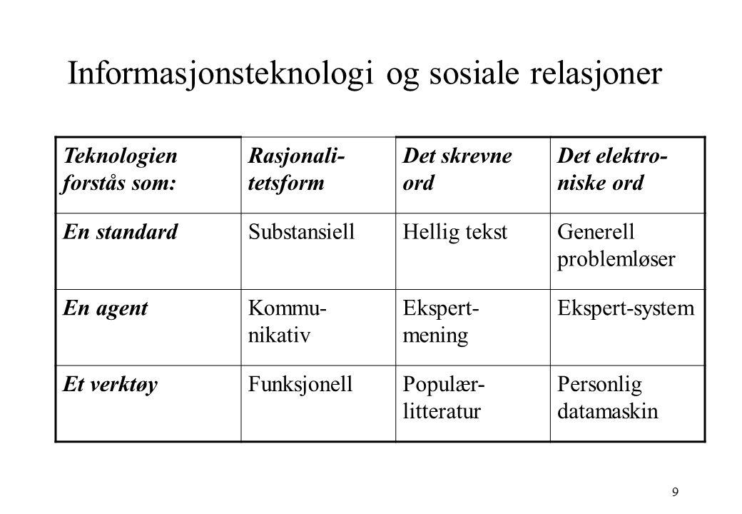 9 Informasjonsteknologi og sosiale relasjoner Teknologien forstås som: Rasjonali- tetsform Det skrevne ord Det elektro- niske ord En standardSubstansi