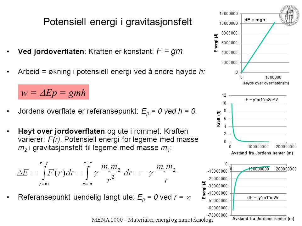 MENA 1000 – Materialer, energi og nanoteknologi Potensiell energi i gravitasjonsfelt Ved jordoverflaten: Kraften er konstant: F = gm Arbeid = økning i